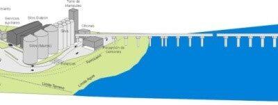 Terminal granelera de aguas profundas en Costa Atlantica